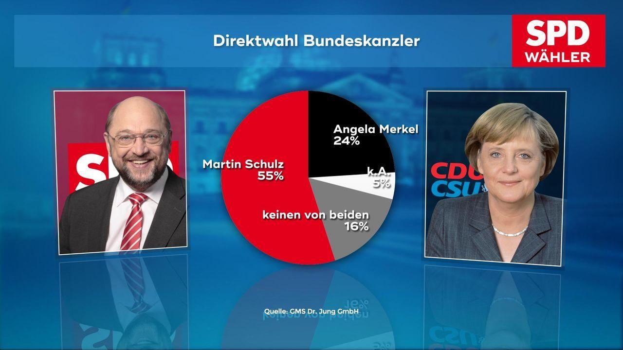 170907_WC_05_Schulz_Merkel_SPD