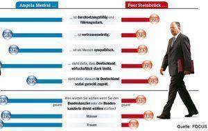1gegen1_Umfrage_Chart12