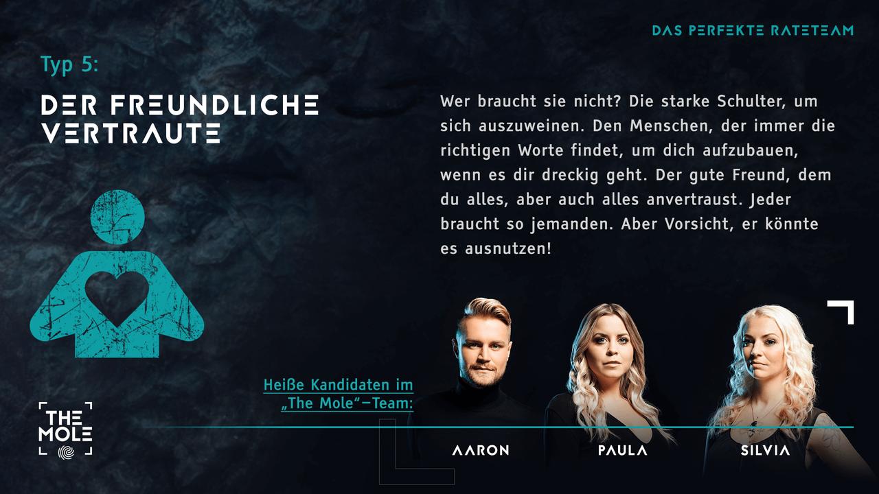 The Mole 2021 Kandidaten
