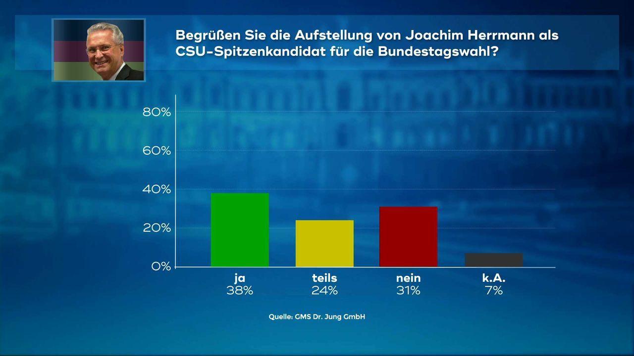 170504_WC_5_Herrmann_Bundespolitik