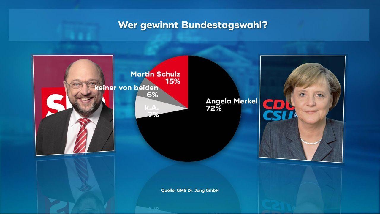 170706_WC_04_Wer_gewinnt_Bundestagswahl